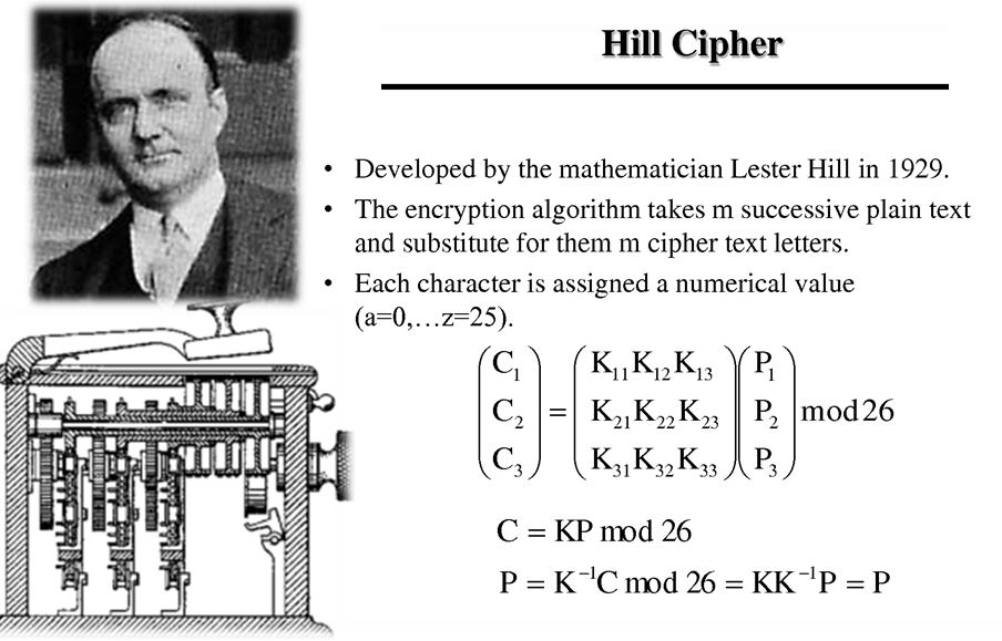 hill cipher full