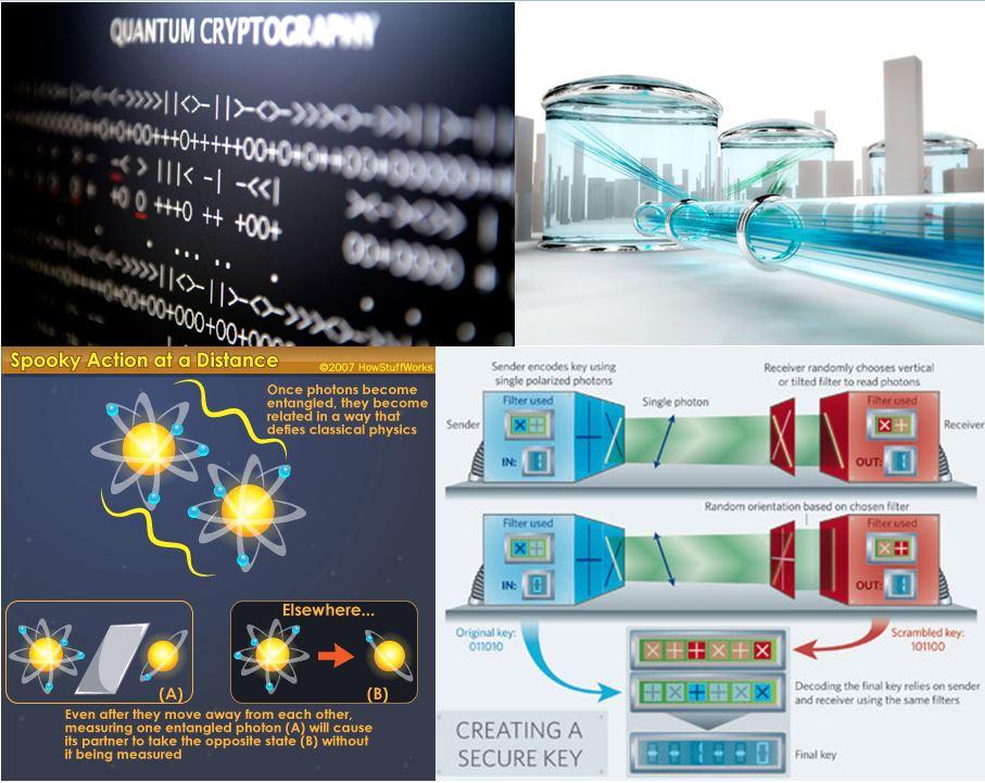3 quantum cryptography