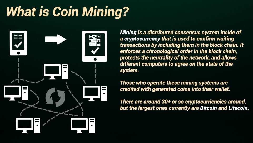 coin mining